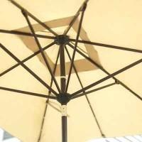 Ανταλλακτικά πανιά για ομπρέλες